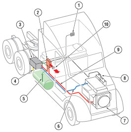X45 Truck Application